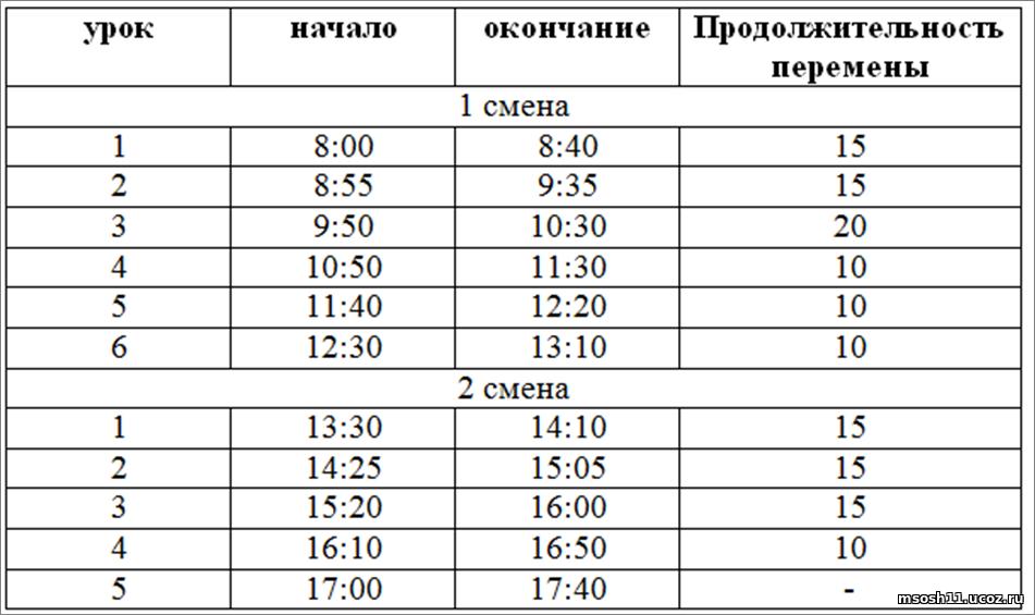 http://msosh11.ucoz.ru/doc/doc2019-19/zvonki.png